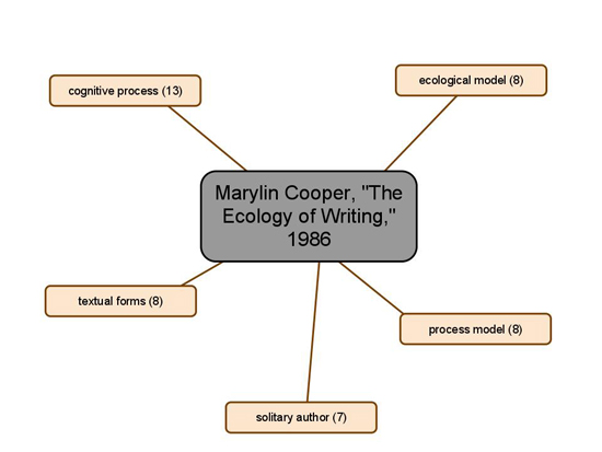 essay on teaching vocabulary